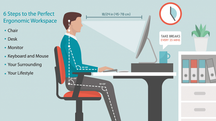 ergonomic workspace guide